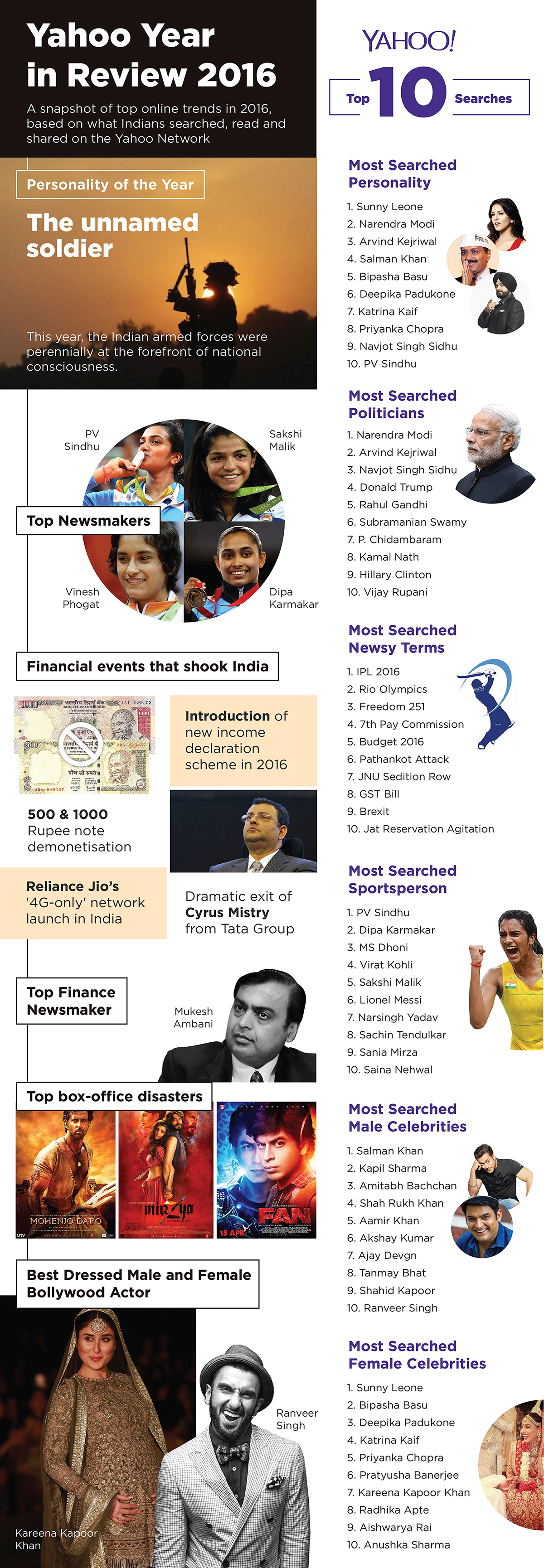 Click on the Infographic to Zoom
